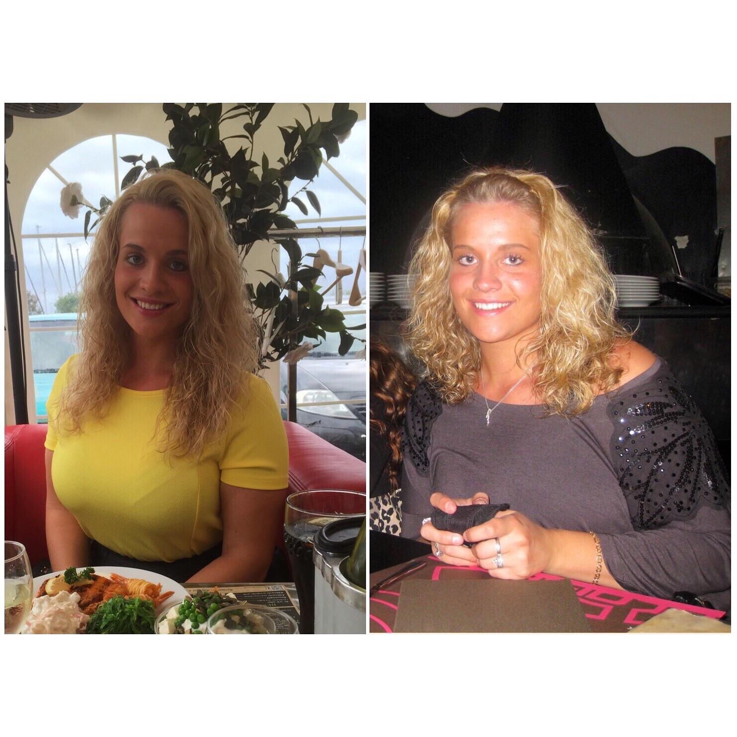Motivation Vægttab Transformation Blog Sundhed Blog